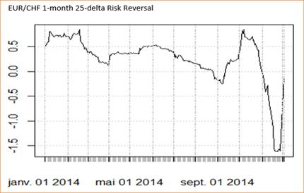 Продажа евро продолжается, рубль на исторических минимумах