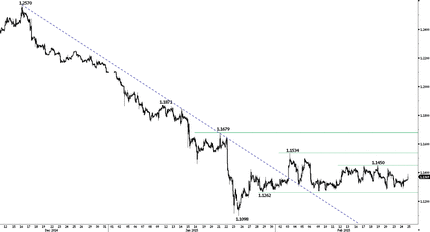 ФРС, доллар и валютные войны