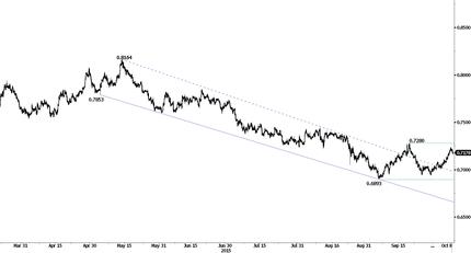 Заседание Банка Англии должно пройти без изменений; безработица в Швейцарии выросла до 3,4%