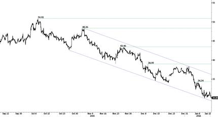 Годовщина отвязки франка от евро